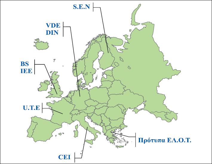 Εικόνα 6.1: Χάρτης προέλευσης διεθνών κανονισμών