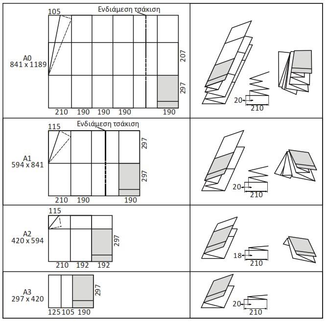 Σχήμα 3.3: Δίπλωμα φύλλων σχεδίασης.