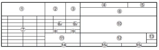 Σχήμα 3.4: Βασική μορφή υπομνήματος σύμφωνα με το DIN 6771-1.