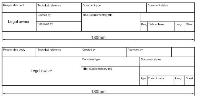Σχήμα 3.6: Μορφές υπομνήματος βάσει του προτύπου ISO 7200.