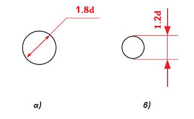 Σχήμα 6.5: α) Πολυγραμμικό και β) Μονογραμμικό σχέδιο Κυτίου Διακλάδωσης
