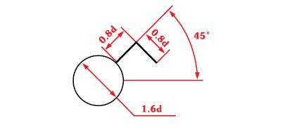 Σχήμα 6.6: Κανόνες σχεδίασης κοινού διακόπτη