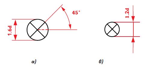 Σχήμα 6.7: Φωτιστικό σώμα σε α) Πολυγραμμικό και β) Μονογραμμικό Σχέδιο