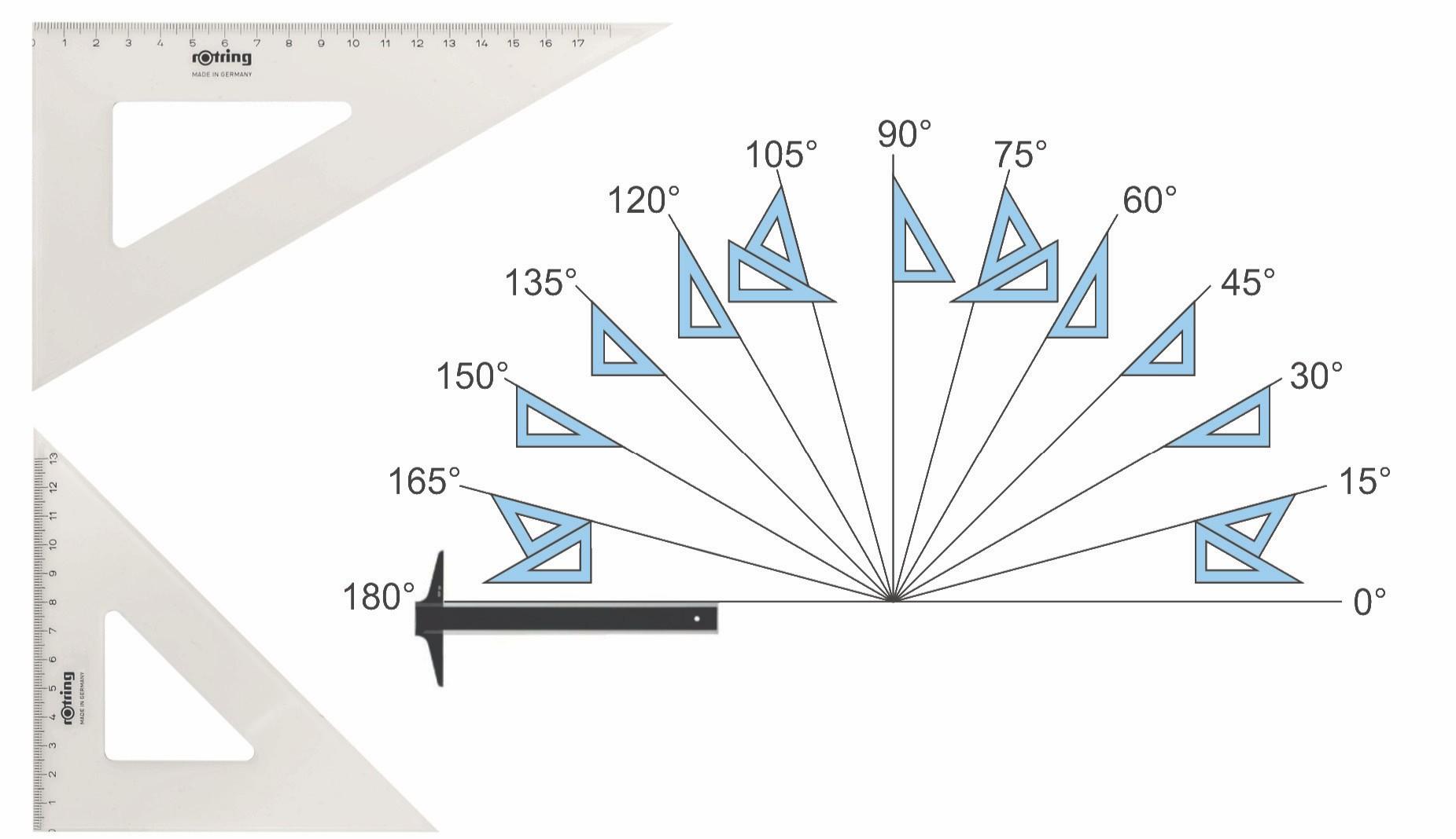 Σχήμα 3.9: Σετ τριγώνων και συνδυασμός αυτών για καθορισμό γωνιών.