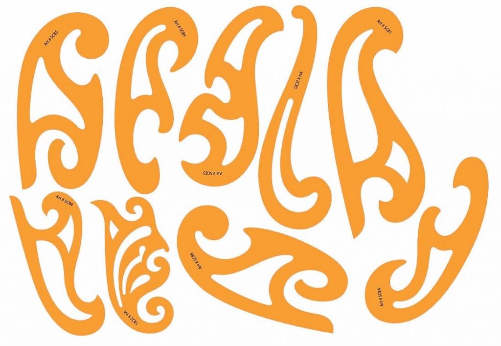 Σχήμα 3.14: Καμπυλόγραμμα.