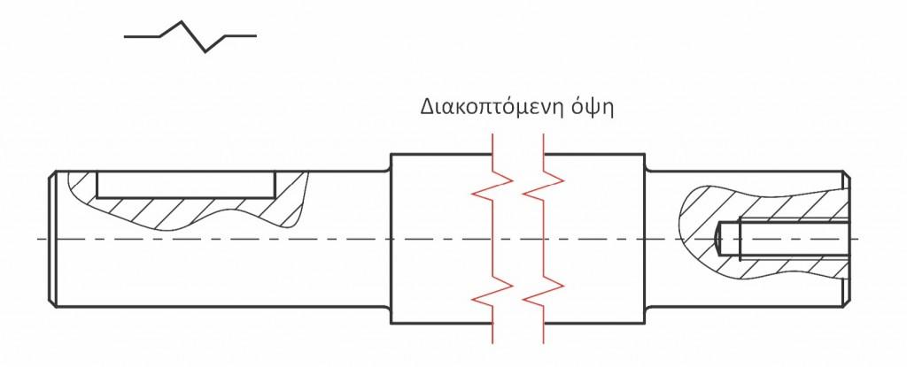 Πίνακας 3.10: Παραδείγματα χρήσης γραμμής ISO 'D'.