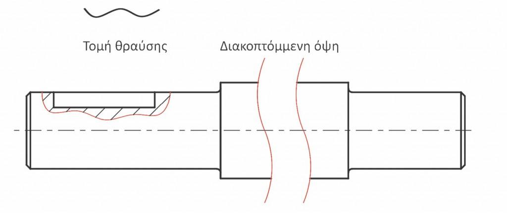 Πίνακας 3.9: Παραδείγματα χρήσης γραμμής ISO 'C'.