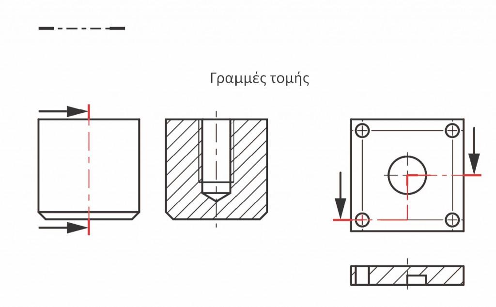 Πίνακας 3.14: Παραδείγματα χρήσης γραμμής ISO 'Η'.