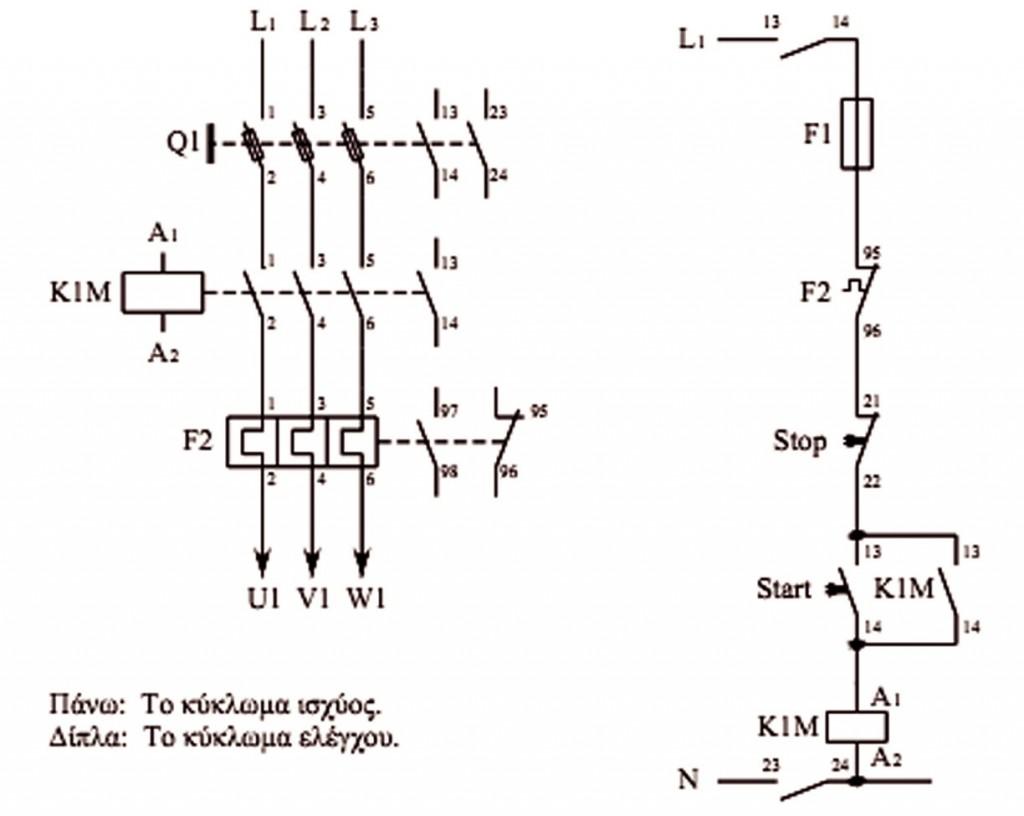 Σχήμα 7.9: Κύκλωμα προστασίας κινητήρα