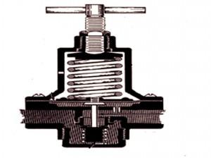 Εικόνα: 7.7: Τομή βαλβίδας μείωσης πίεσης με ελατήριο.