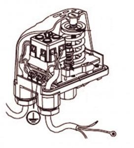 Εικόνα 7.8: Πιεζοστάτης υψηλής και χαμηλής πίεσης