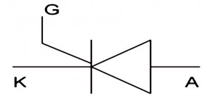 Σχήμα 7.13: Συμβολισμός Θυρίστορ