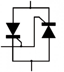 Σχήμα 7.15: Συμβολισμός Triac