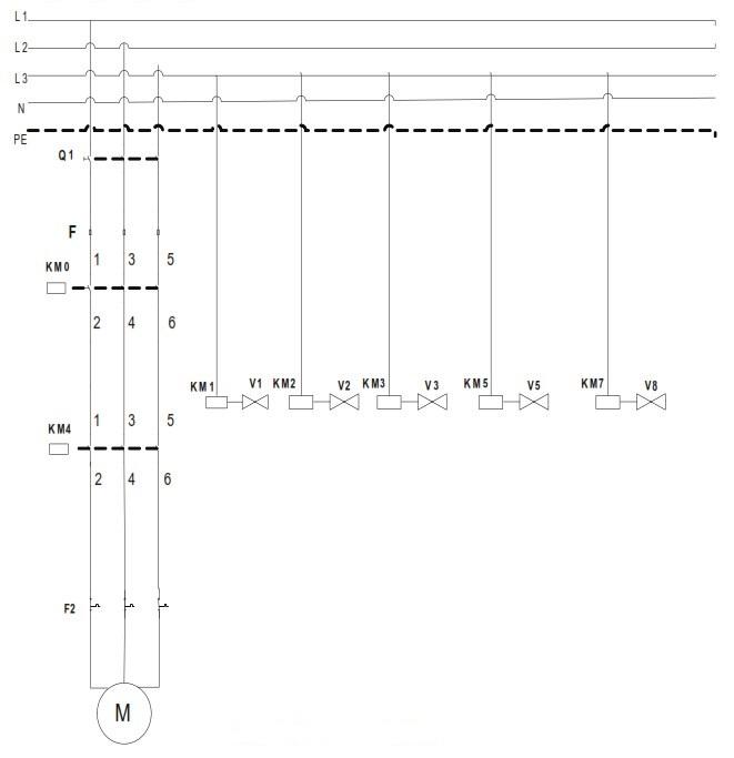 Σχήμα 7.28: Κύκλωμα Ισχύος