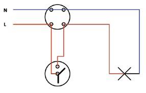 (γ) Σχήμα 6.8: Πολυγραμμικό σχέδιο συνδεσμολογίας απλού φωτιστικού σημείου.