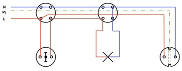 Σχήμα 6.16: Πολυγραμμικό σχέδιο συνδεσμολογίας απλού φωτιστικού σημείου και ρευματοδότη προστασίας (σούκο).