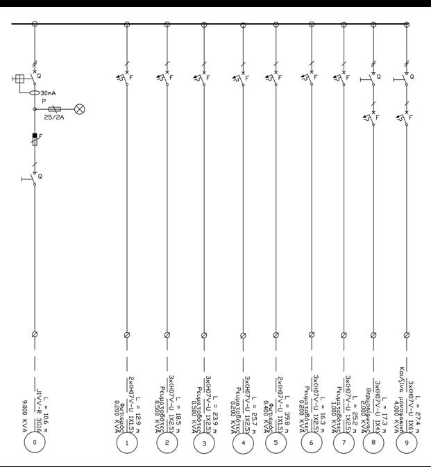 Σχήμα 6.60: Μονογραμμικό σχέδιο ηλεκτρικού πίνακα.
