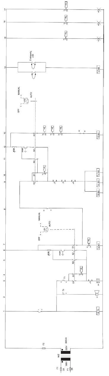Σχήμα 7.34: Σχέδιο Αυτοματισμού