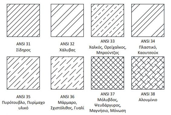 Σχήμα 4.16: Πρότυπα διαγράμμισης.