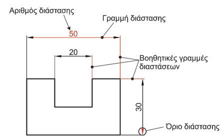 Σχήμα 4.25: Ορισμός διαστάσεων.