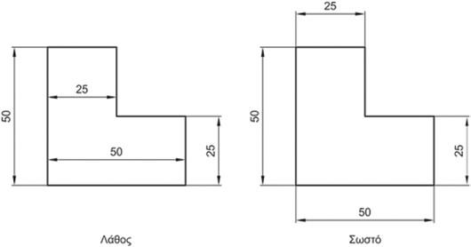 Σχήμα 4.29: Οι ορατές γραμμές δεν πρέπει να χρησιμοποιούνται ως βοηθητικές γραμμές διαστάσεων.
