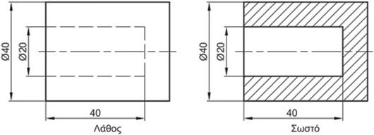 Σχήμα 4.30: Οι μη ορατές γραμμές δεν μπορούν να χρησιμοποιηθούν για την καταχώρηση διαστάσεων.