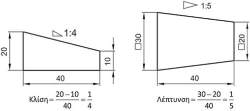 Σχήμα 4.40: Παραδείγματα καταχώρησης διαστάσεων κλίσεων και λεπτύνσεων.