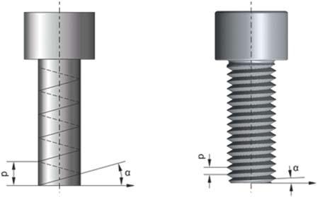 Σχήμα 4.45: Δημιουργία έλικας και αντιστοίχηση μεγεθών με ένα σπείρωμα.