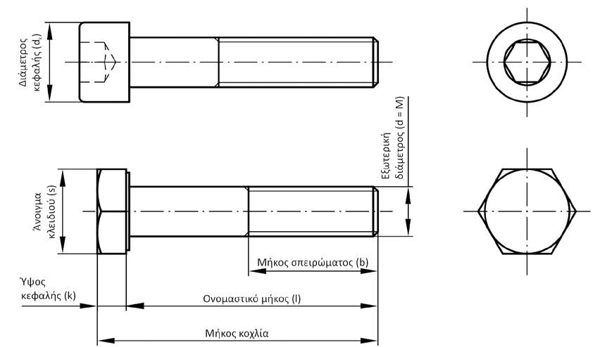 Σχήμα 4.49: Χαρακτηριστικές διαστάσεις κοχλιών.