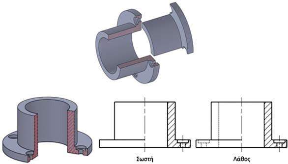 Σχήμα 4.21: Διαδικασία δημιουργίας ημιτομής.
