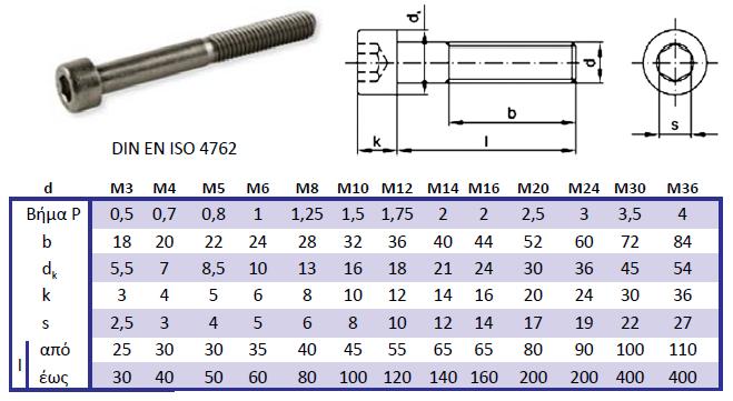 Πίνακας 4.10: Διαστάσεις κοχλιών με κυλινδρική κεφαλή Allen κατά DIN ΕΝ ISO 4762.